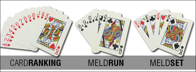 Gin Rummy Playing Card Game Rule